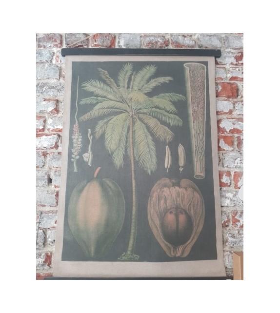 Toile murale palmiers